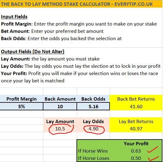 Betfair Lay Betting Strategies - image 7