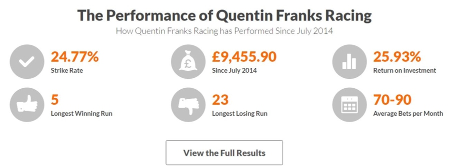 Quentin Frank Racing Review