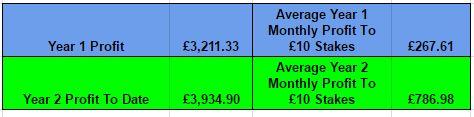 Dec 2016 per month figures v2.0